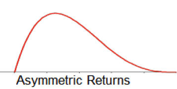 asymmetric return distribution asymmetry observations