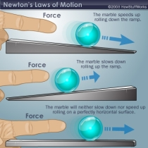 newton-law-of-motion-force-ramps