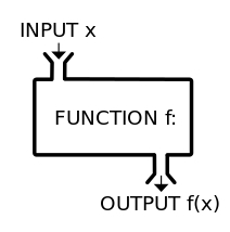 asymmetric payoff function