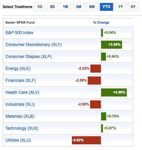 stock market first quarter performance 2015-04-02_12-38-10