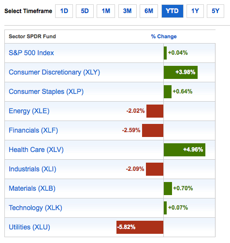 stock market first quarter performance 2015-04-02_12-38-10