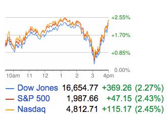 stock market 2015-08-27_16-17-41