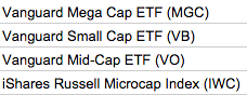 Vanguard ETFs small mid large micro cap
