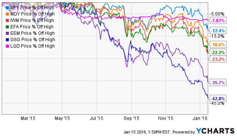 global markets 2016-01-15_13-59-45.jpg