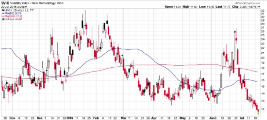 VIX Volatility Index.jpg