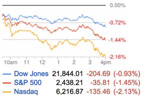 Stock market down Korea