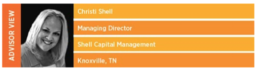 Christi Shell Capital Management