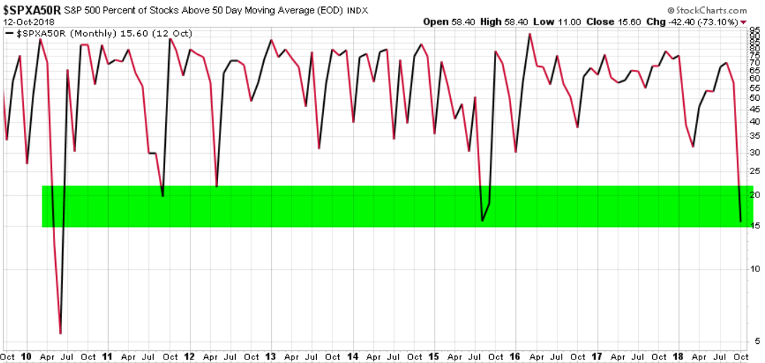 stock market breadth asymmetric risk