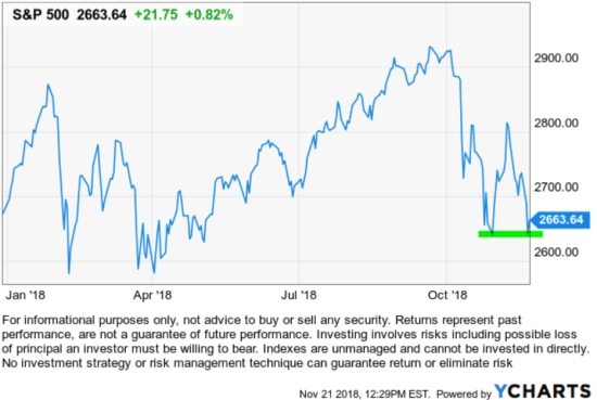 stock market trend following momentum