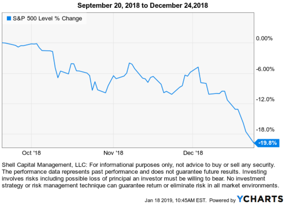 2018 stock market crash fourth quarter .jpg