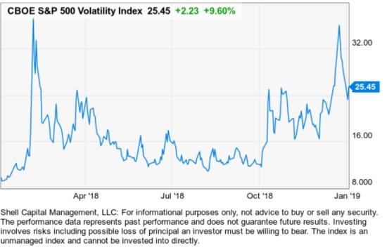 vix volatility expansion