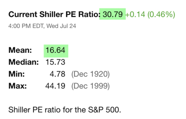 shiller pe ratio 2019 average high low