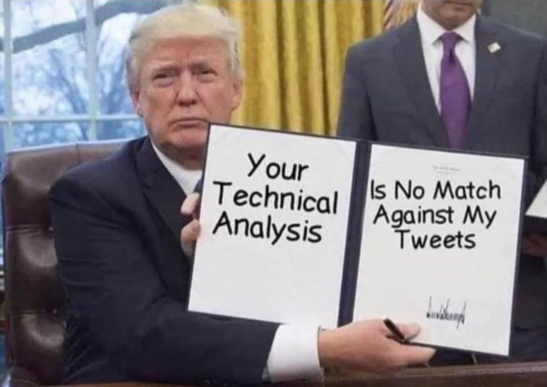 Trump Tweets market reaction to trump tweet