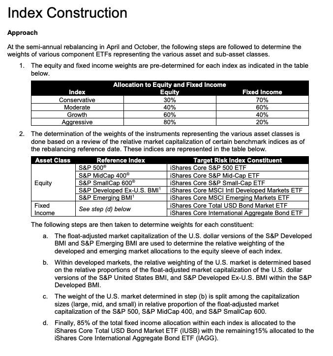 Index Construction Target Risk S&P global asset allocation index