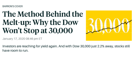 barron's dow 30,000 melt up won't stop