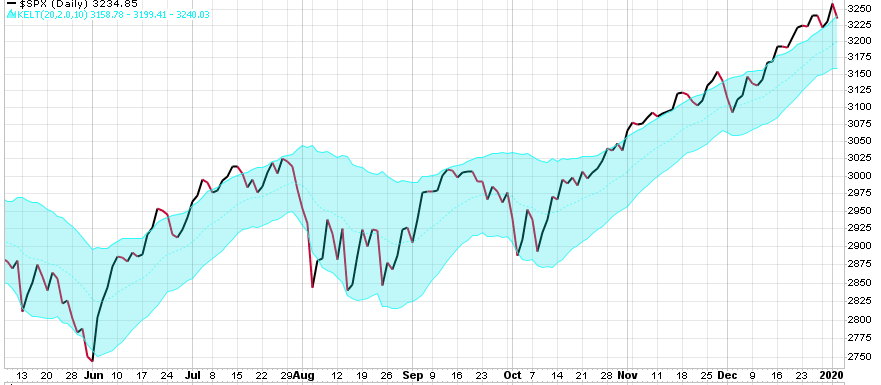 spx spy ATR volatilty expansion asymmetric