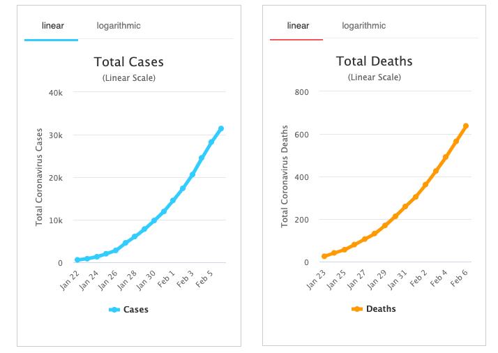 coronavirus total cases deaths