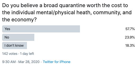Twitter Poll Q